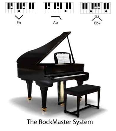 Rockmaster System Visual Piano Methods