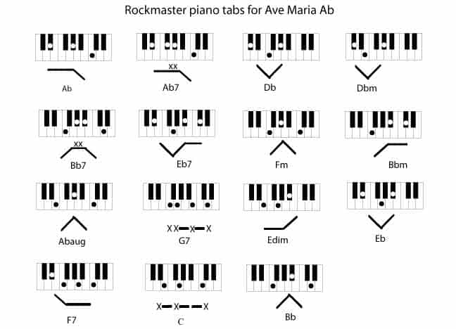 Ave Maria Ab piano chord tabs by Rockmaster