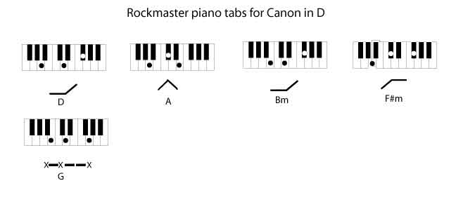 Canon in D F6