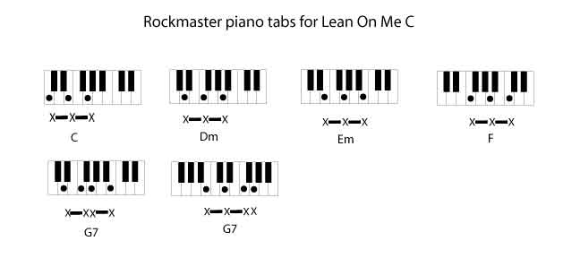 Lean On Me Piano Chords by Bill Withers : The Rockmaster System